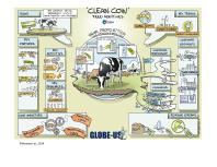 Clean Cow Business Model Canvas.pdf