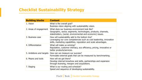 Checklist to integrate open innovation into your sustainability strategy