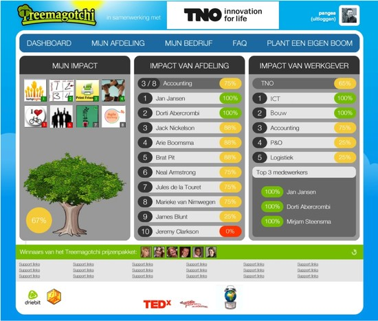 Gamification is hot, also for CSR